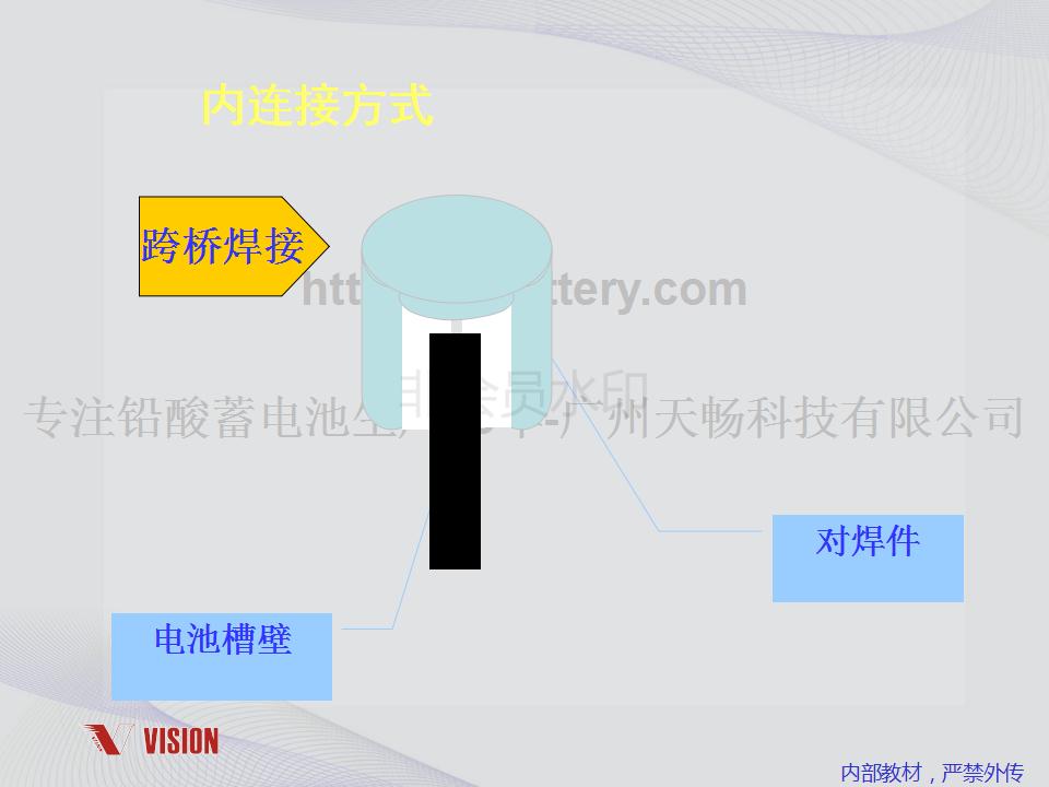 铅酸蓄电池技术资料
